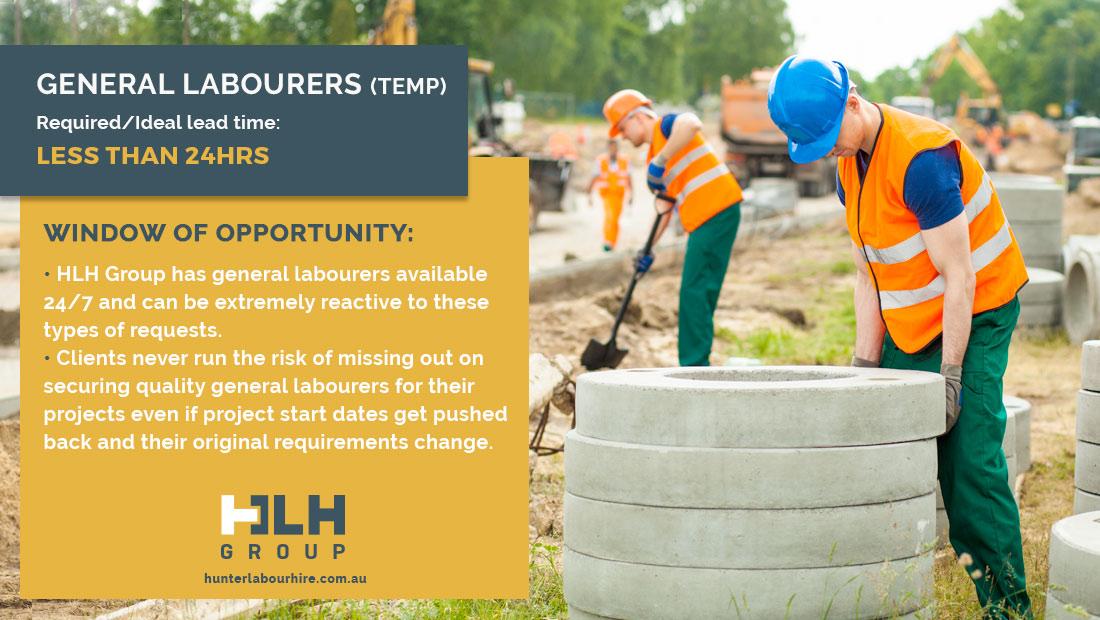 General Labourers Labour Hire Lead Time - HLH Group Sydney