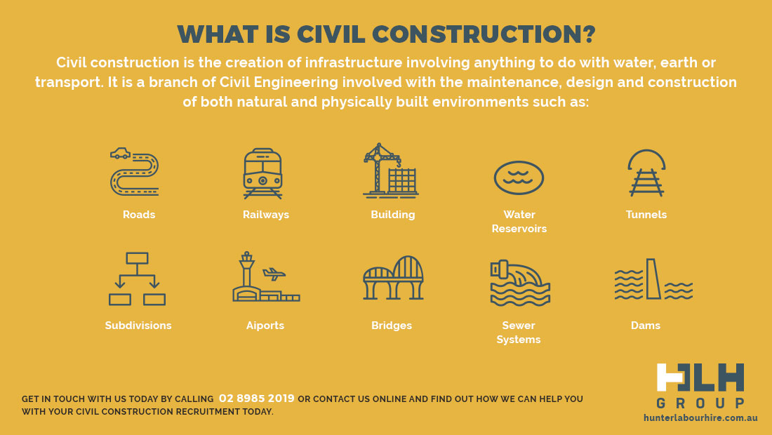 What is Civil Construction - Civil Labour Hire - HLH Group Sydney