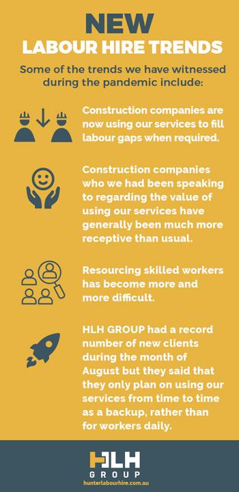 New Labour Hire Trends - HLH Group Sydney