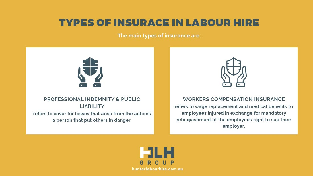 Types of Labour Hire Insurance - HLH Group Sydney