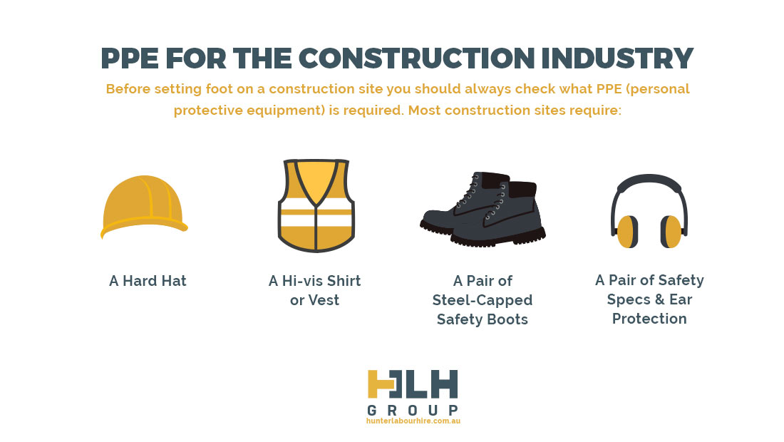 PPE Construction Industry - HLH Group Sydney
