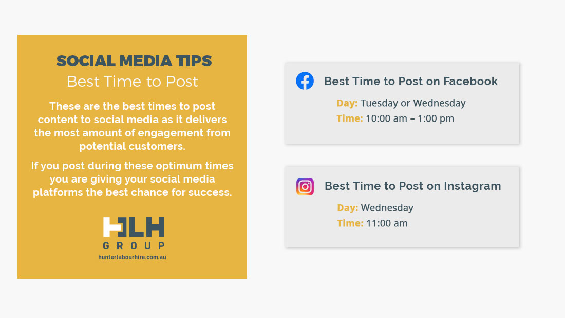 Best Time to Post Social Media - HLH Marketing Sydney