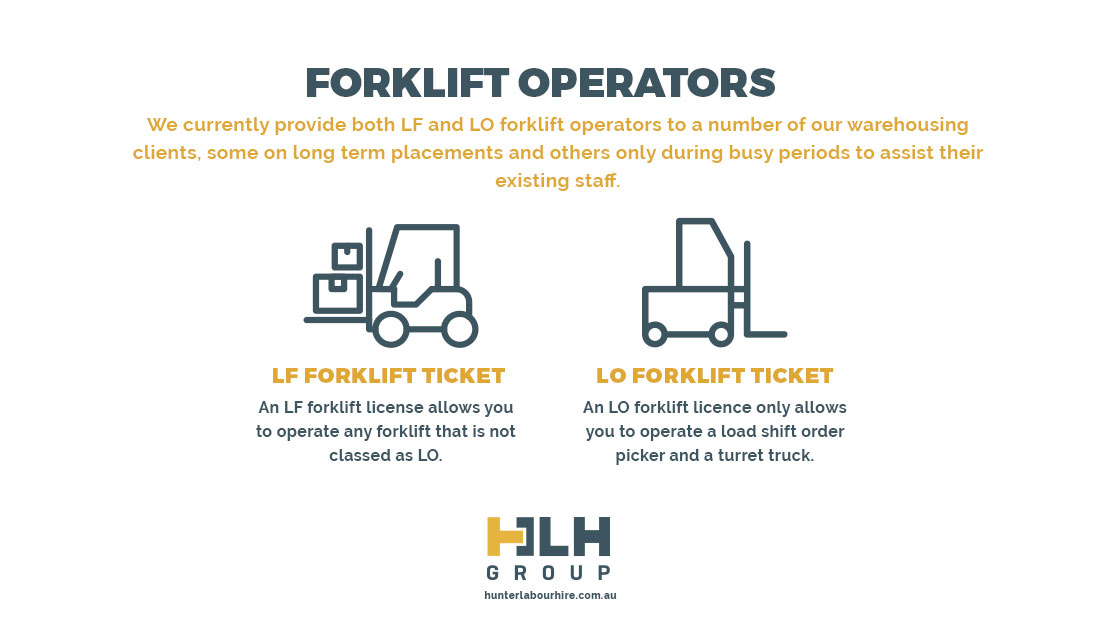 Forklift Operator - LF and LO Forklift Hire - Labour Hire Sydney
