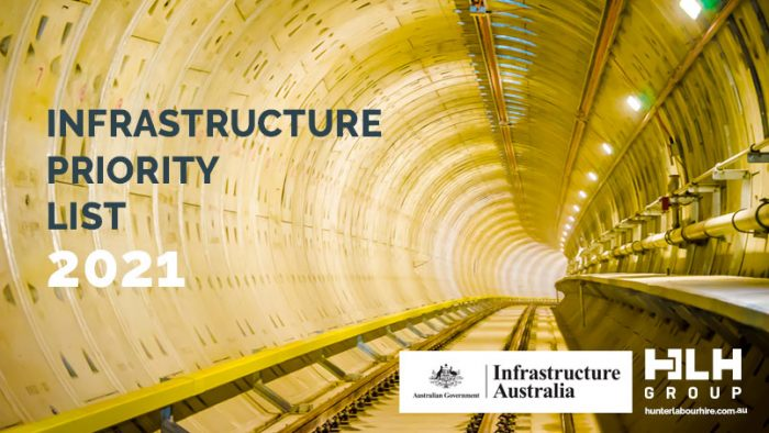 Infrastructure Priority List 2021 Australia - HLH Group Sydney