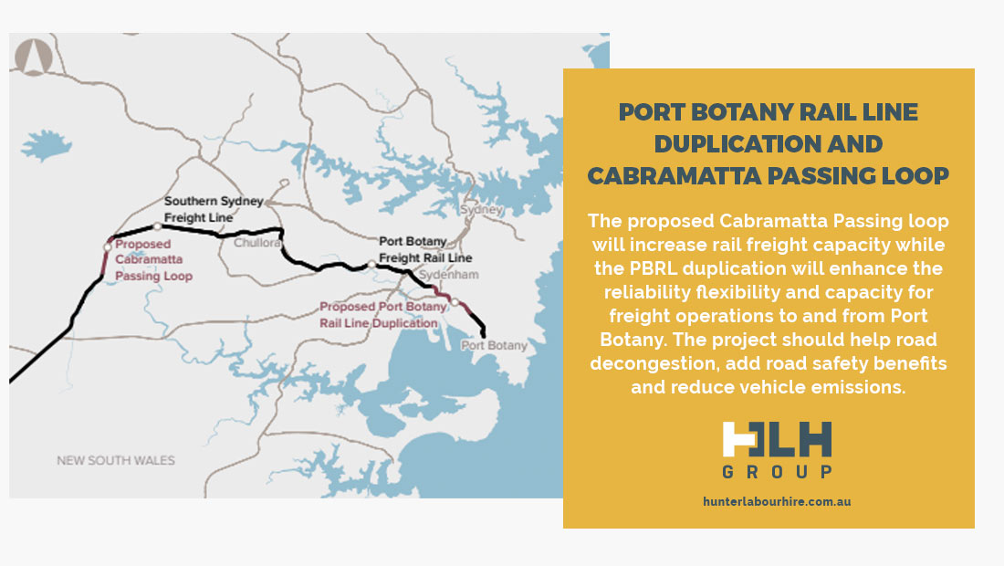 Port Botany Rail Line Duplication Cabramatta - Priority Infrastructure Project 2021 - HLH Group Sydney