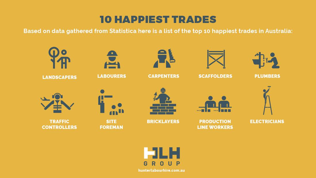 10 Happiest Tradies Australia - Labour Hire Sydney