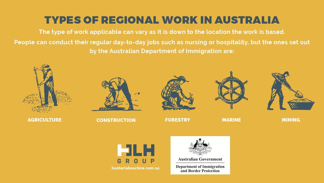 Types of Regional Work Australia - HLH Group Sydney
