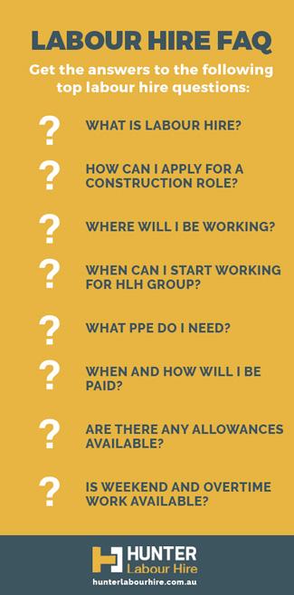 Labour Hire FAQ - HLH Group Sydney