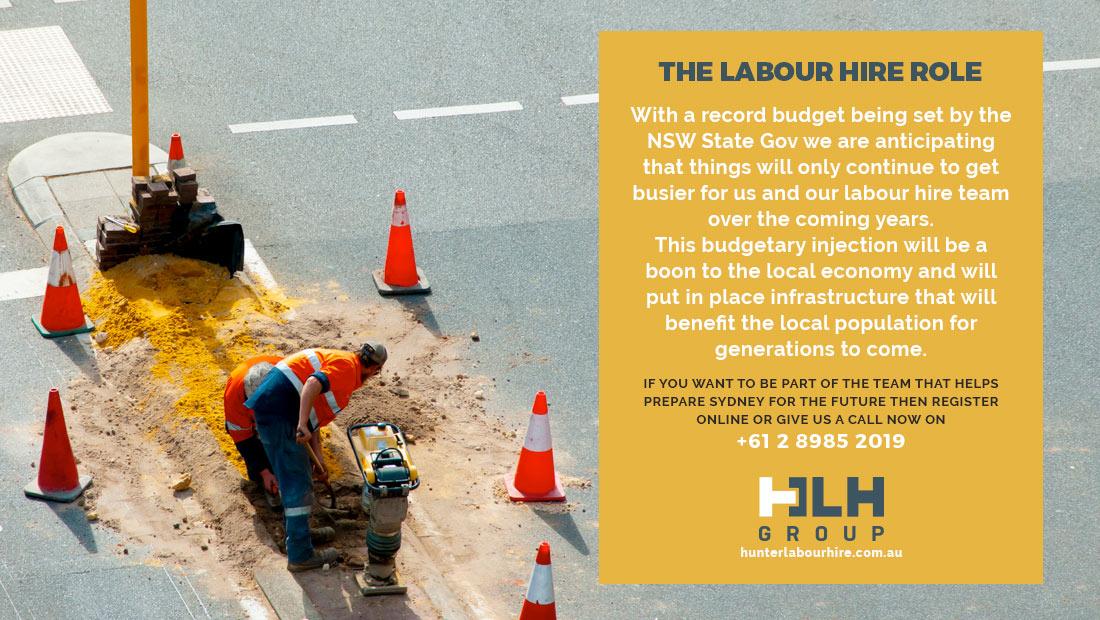 Labour Hire Role HLH Group Sydney