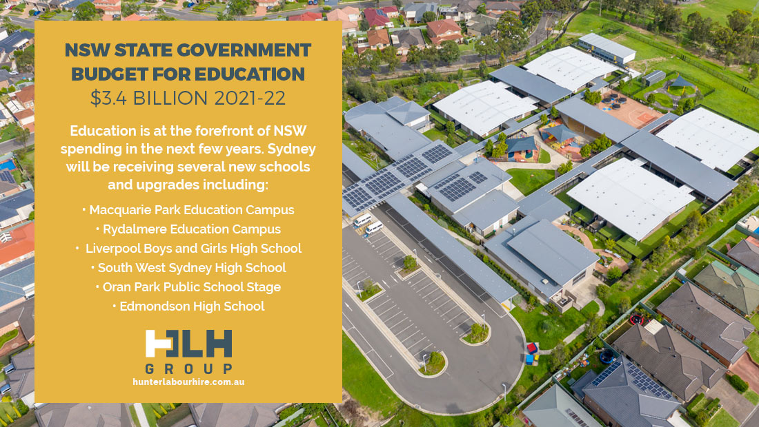 NSW State Government Budget Education 2021-22 - HLH Group Sydney
