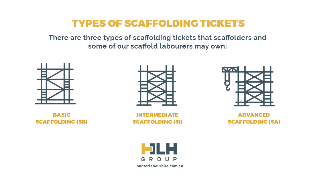 Types Scaffolding Tickers - Hunter Labour Hire Sydney