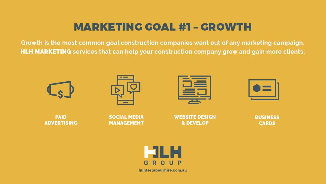 Marketing Goal 1 - Growth - HLH Group Sydney