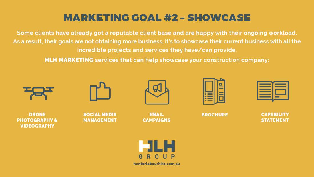 Marketing Goal 2 - Showcase - HLH Group Sydney