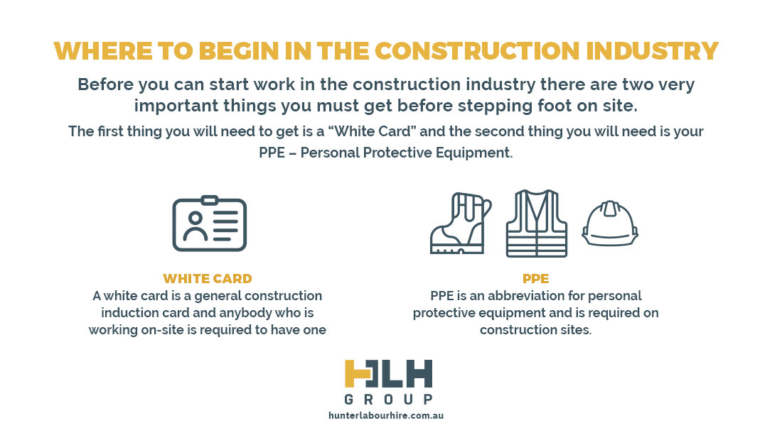 White Card PPE Construction Site - HLH Group Sydney