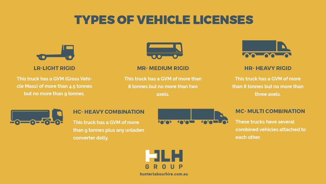 Types Vehicle Licenses - Truck Labour Hire - HLH Group
